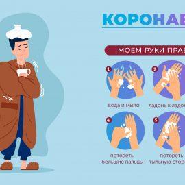 Меры для профилактики нераспространения заболеваний в Лиге Роботов
